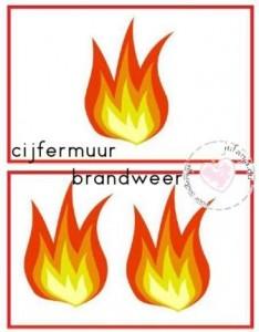 cijfermuur brandweer