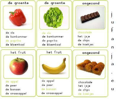 werkbladen gezonde voeding