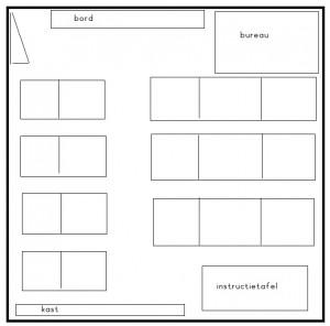 voorbeeld plattegrond klas