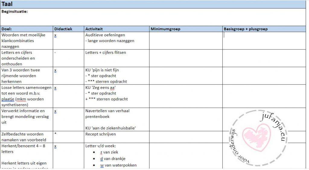 voorbeeld groepsplan themaplanning Kijk!