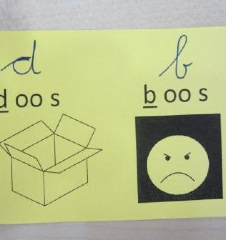 b/d wisseling: visueel zichtbaar maken