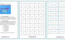 Bingo tafels 1 t/m 10